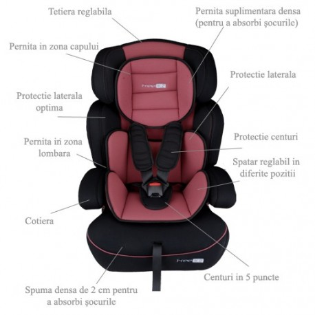 BabyGo – Scaun auto 9-36 kg FreeMove MOV